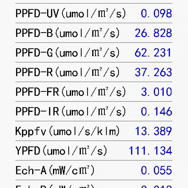 """Фито светодиод 3 Вт 4000K на PCB """"звезда"""""""