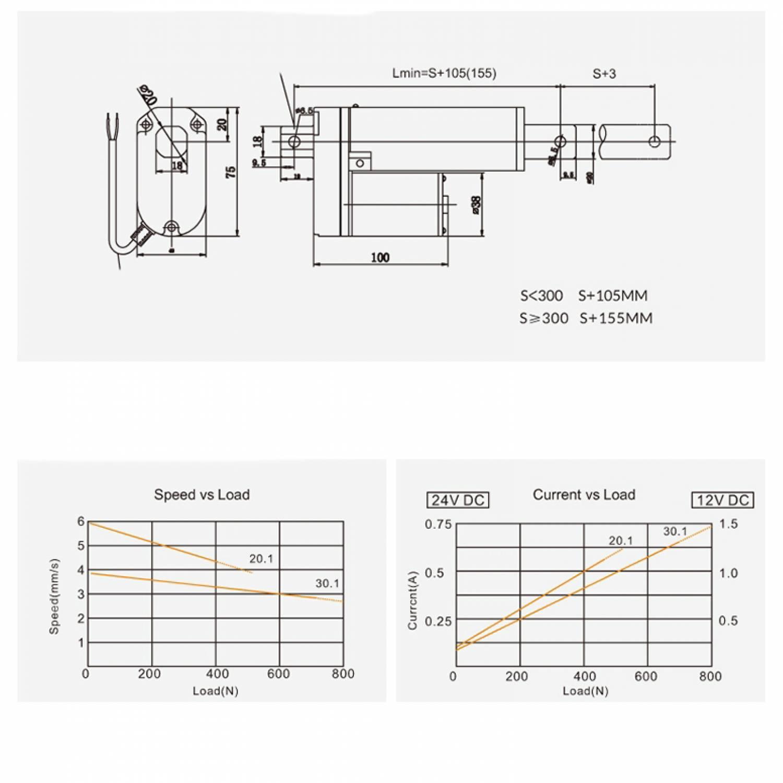 Актуатор (линейный привод) длина 500 мм, питание 12 вольт , нагрузка до 130 кг, скорость 7 мм/сек