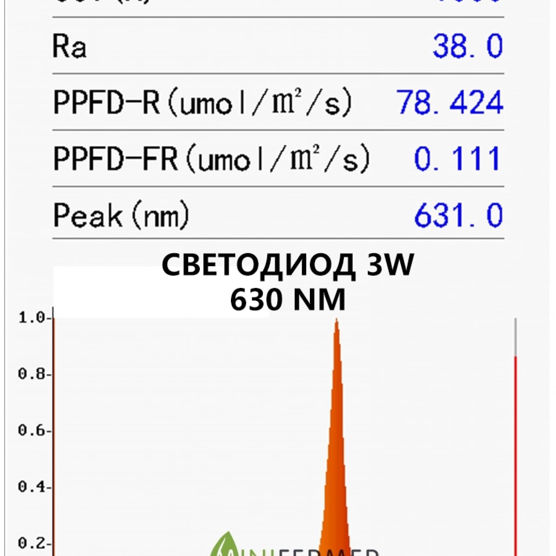 """Фито светодиод 3 Вт 630 нм на PCB """"звезда"""""""