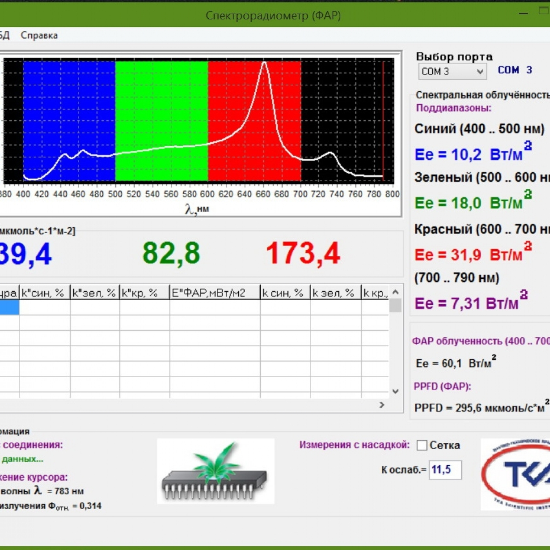 Quantum board Мультиспектр (4000K:660nm:850nm:740:380nm)