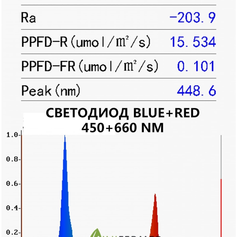 Фито светодиод 5 Вт blue + red. (красный+синий)