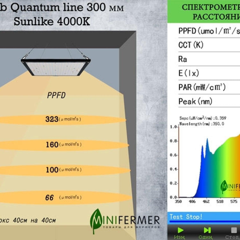 2.1.b Quantum line 300 мм Sunlike 4000K