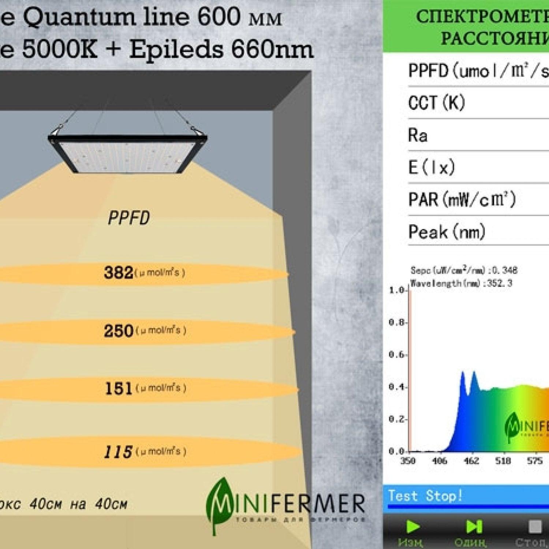 Sunlike 5000K+660nm 2.2.e Quantum line 600 мм