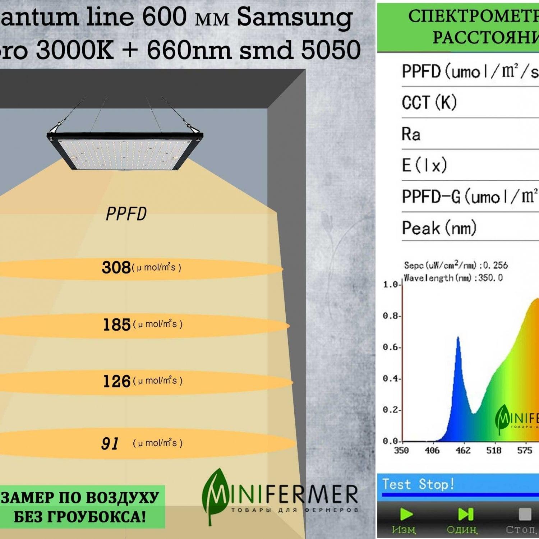 Цветонос 2.21.a 3000K + 660nm Quantum line 600 мм
