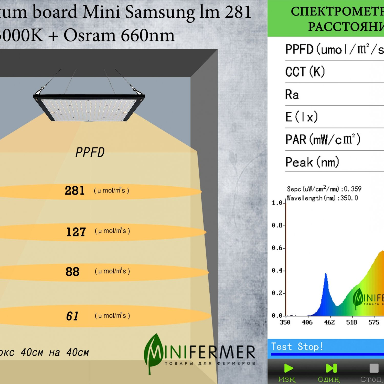 3.11 Quantum board Mini Samsung lm281b+pro 3000K + Osram SSL 660nm