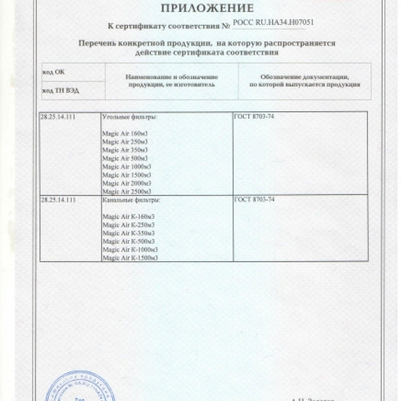 Угольный фильтр MagicAir 250/100