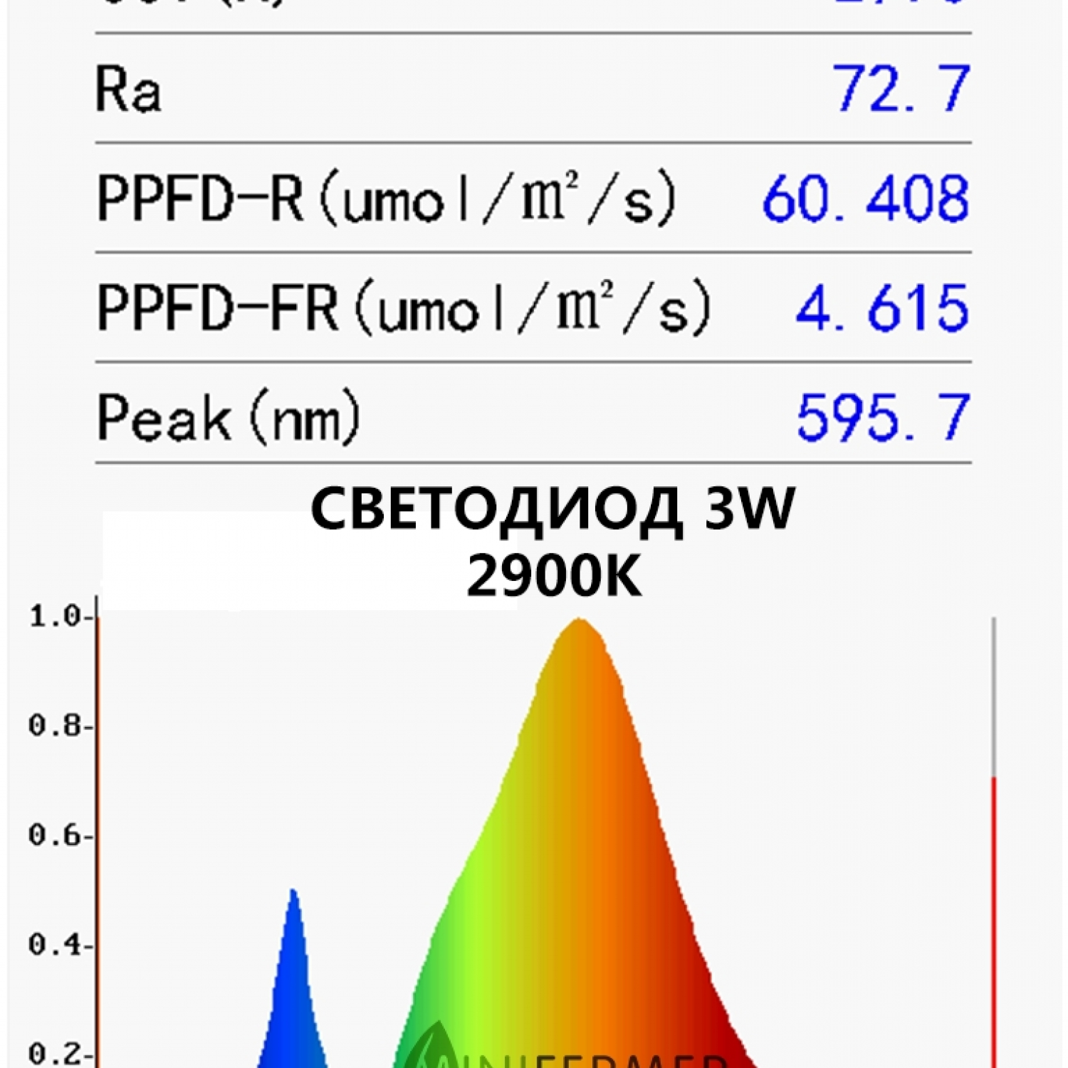 """Фито светодиод 3 Вт 2900К (теплый белый) на PCB """"звезда"""""""