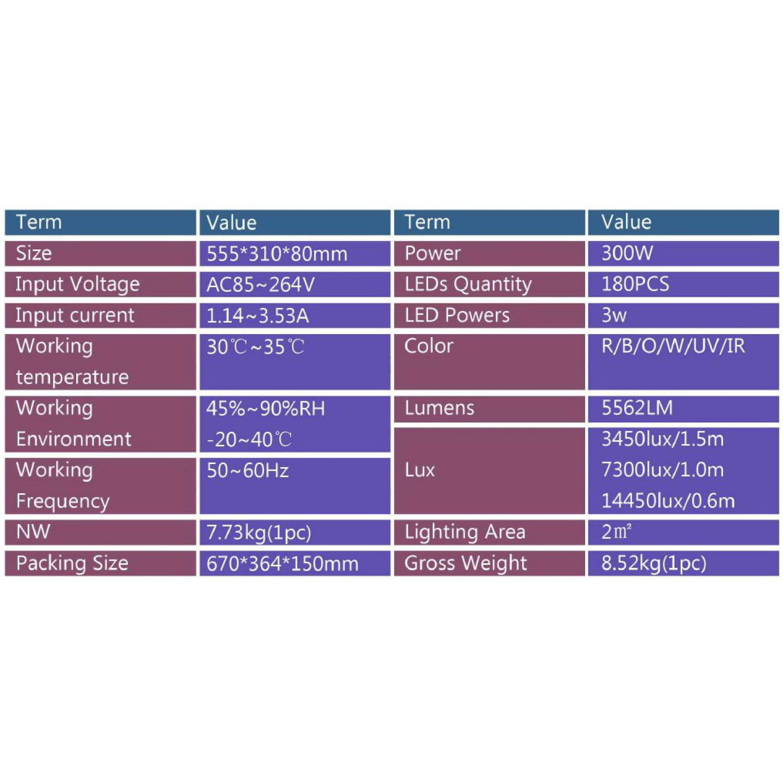 LED фитолампа GrowMax GM300 (540\300Ватт)