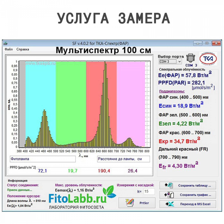 Анализ спектра ламп (Спектрофотометром ТКА ФАР)