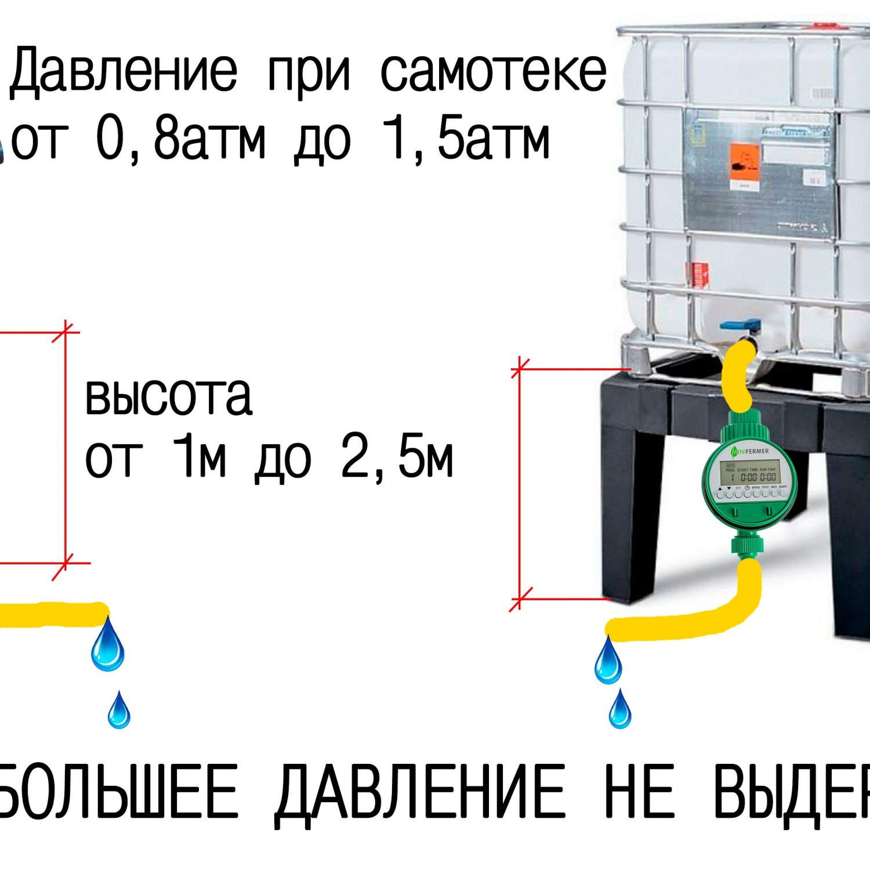 Электронный таймер полива №2 (шаровый) 8 программ