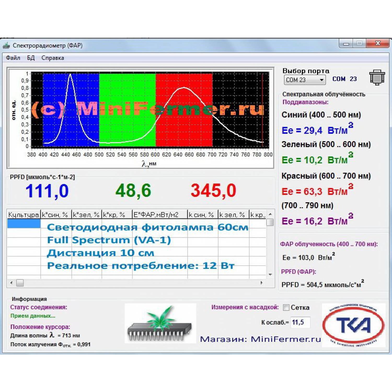 Фитолампа 10W VA-1 full spectrum