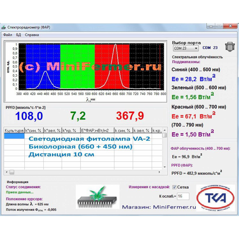 Фитолампа 10W VA-2 биколорная