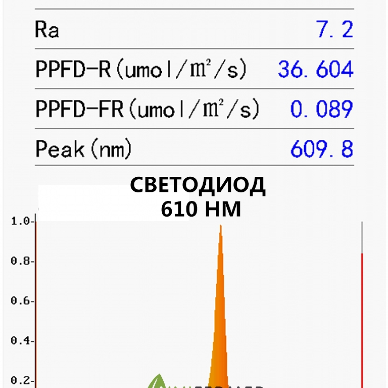 "Фито светодиод 3 Вт 610 нм. (красный) на PCB ""звезда"""