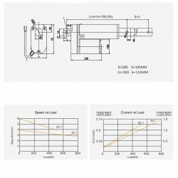 Актуатор (линейный привод) длина 100 мм, питание 12 вольт , нагрузка до 75 кг, скорость 4 мм/сек