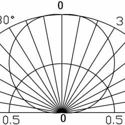 Фито светодиод 3 Вт 850 нм