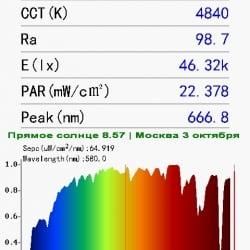 Замер спектра лампы