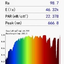 Спектрометр OHSP-350P