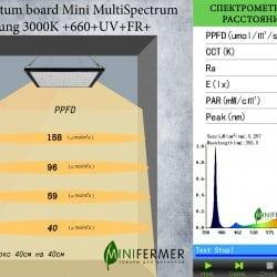 Готовый Quantum board mini 36 Ватт