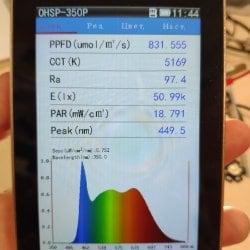 Фито светодиод 3 Вт SunLike 5000K