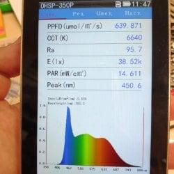 """Фито светодиод 3 Вт SunLike 6500K на PCB """"звезда"""""""