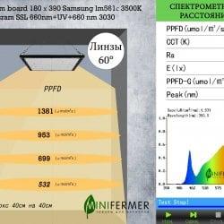 1.15 Quantum board 180 х 390 Samsung lm561C 3500K + Osram SSL 660nm+UV+660 nm 3030
