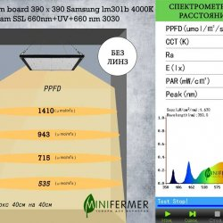 120.39 Quantum board 390 х 390 Samsung lm301b 4000K + Osram SSL 660nm+UV+660 nm 3030