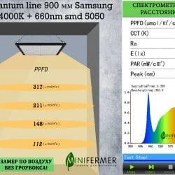 Фулл Комфорт 2.3g 4000K + 660nm Quantum line 900 мм