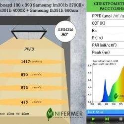 Уценка 1.13 Quantum board 180 х 390 Samsung lm301b 2700K+ Samsung lm301b 4000K + Samsung lh351h 660nm