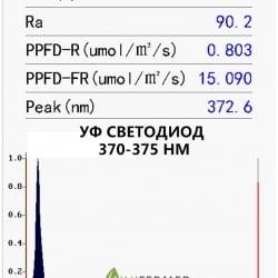Фито светодиод 3 Вт UV 370-375 нм. (ультра-фиолет)