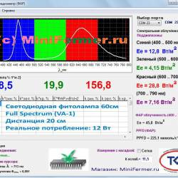 Фитолампа 10W VA-1 full spectrum